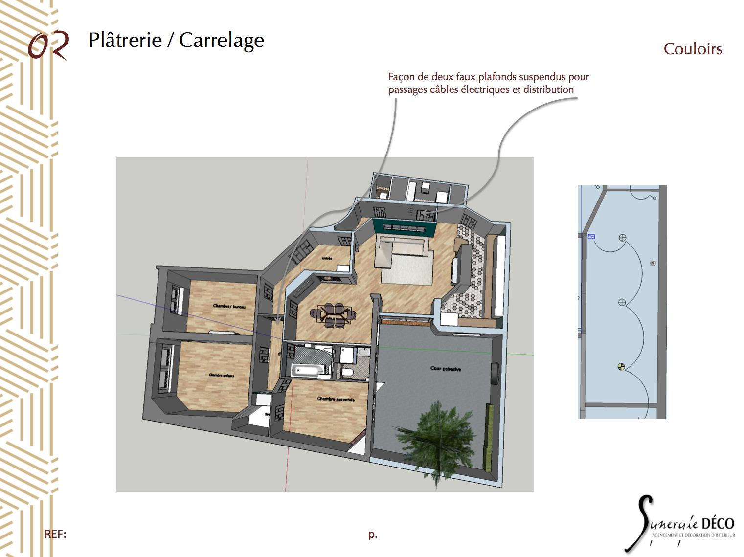 Rédaction d'un cahier des charges illustré (sur demande, pour les prestations architecture intérieur)